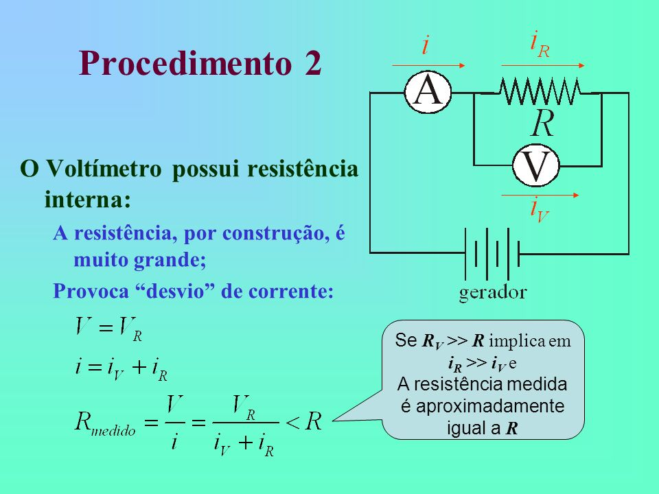 Procedimento 2 O Voltímetro possui resistência interna: