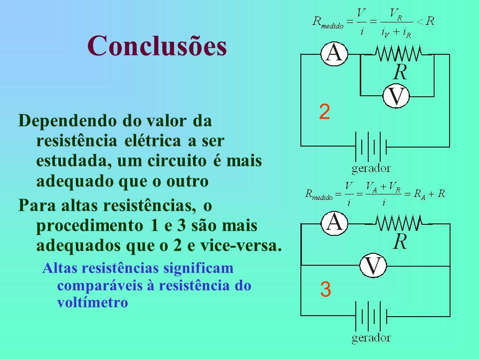 Conclusões 2. Dependendo do valor da resistência elétrica a ser estudada, um circuito é mais adequado que o outro.