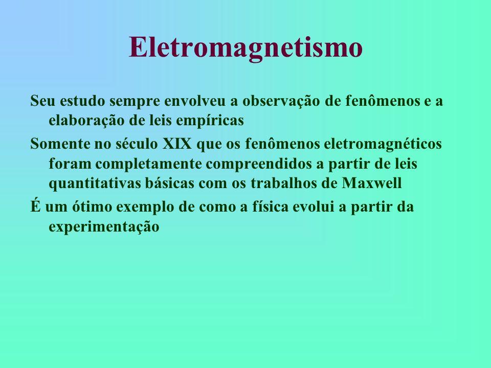 Eletromagnetismo Seu estudo sempre envolveu a observação de fenômenos e a elaboração de leis empíricas.