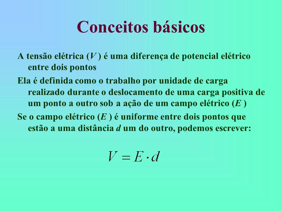 Conceitos básicos A tensão elétrica (V ) é uma diferença de potencial elétrico entre dois pontos.
