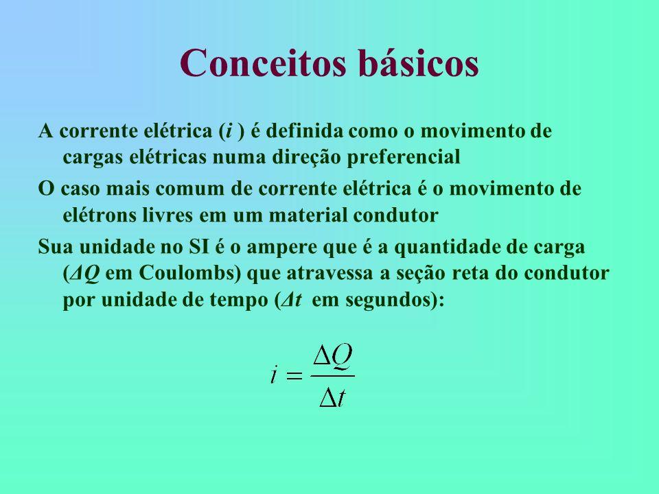 Conceitos básicos A corrente elétrica (i ) é definida como o movimento de cargas elétricas numa direção preferencial.