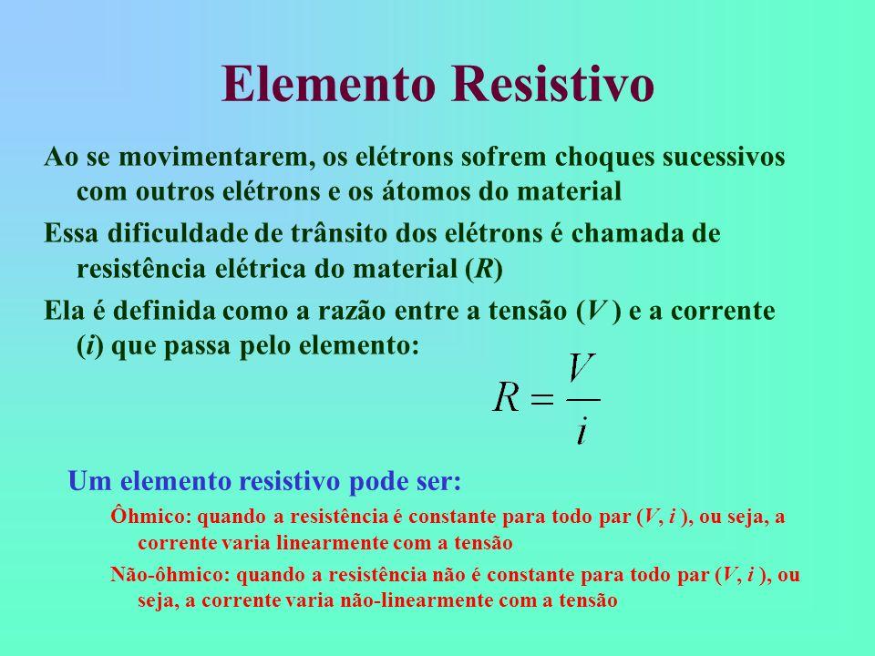Elemento Resistivo Ao se movimentarem, os elétrons sofrem choques sucessivos com outros elétrons e os átomos do material.