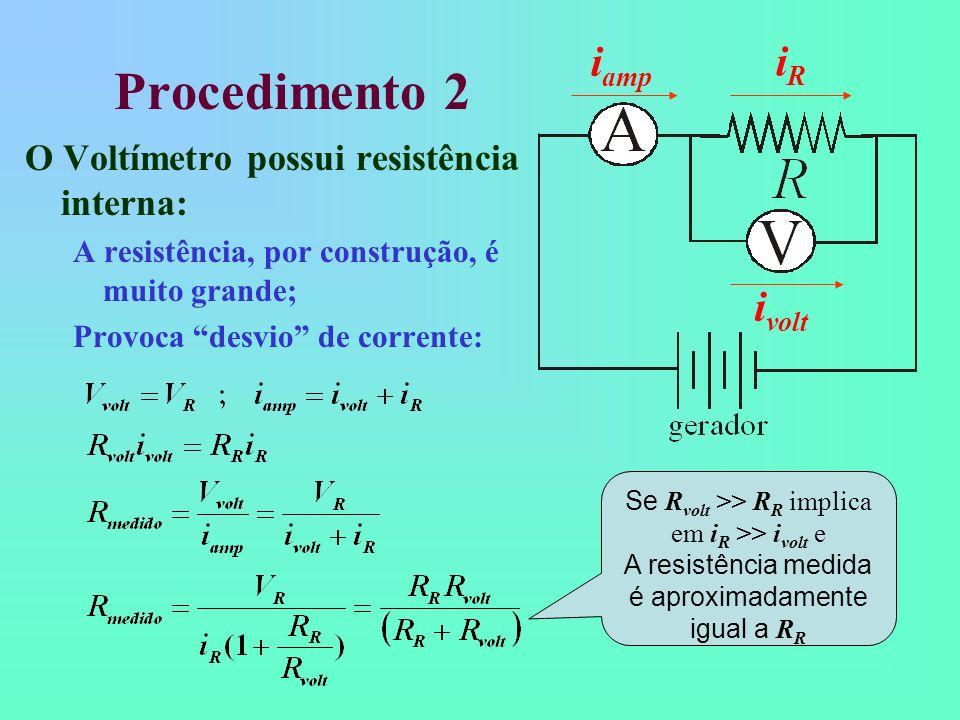 Procedimento 2 iamp iR ivolt O Voltímetro possui resistência interna: