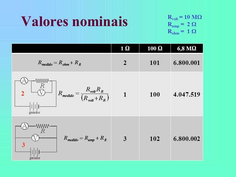 Valores nominais Rvolt = 10 MW. Ramp = 2 W. Rohm = 1 W. 1 Ω. 100 Ω. 6,8 MΩ. 2. 101. 6.800.001.