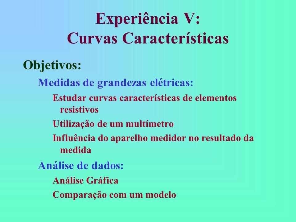 Experiência V: Curvas Características