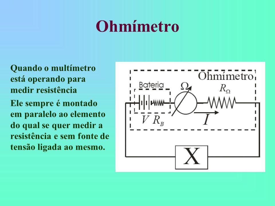 Ohmímetro Quando o multímetro está operando para medir resistência