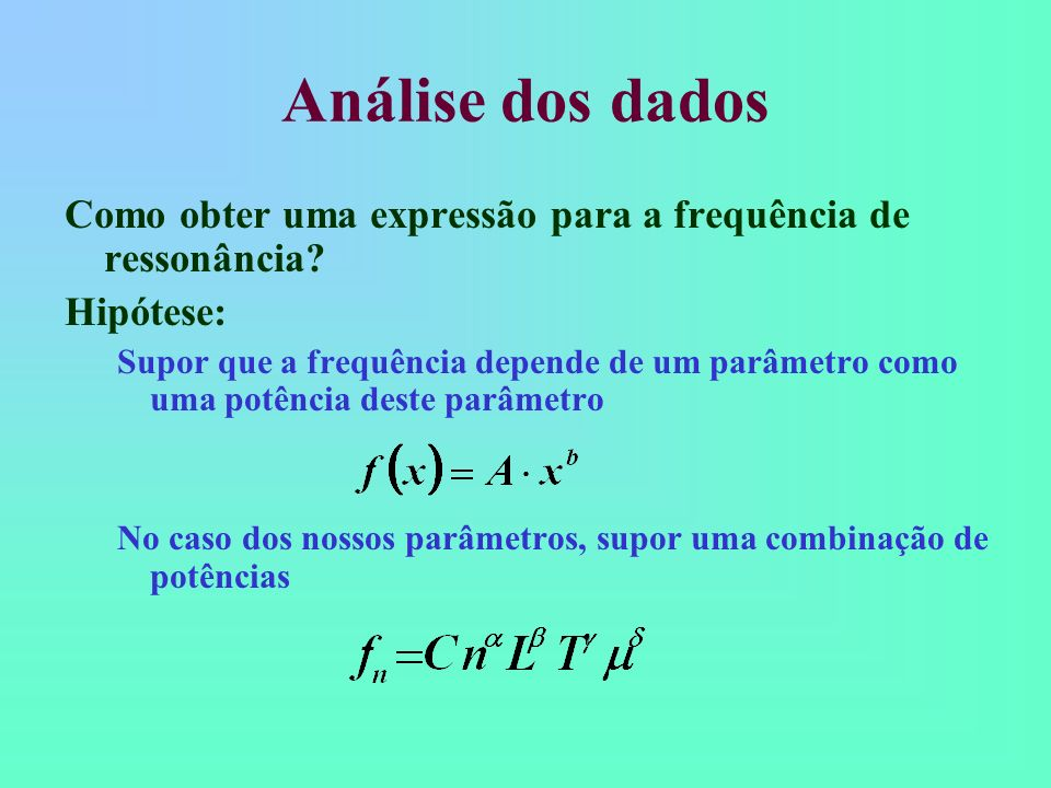 Análise dos dados Como obter uma expressão para a frequência de ressonância Hipótese: