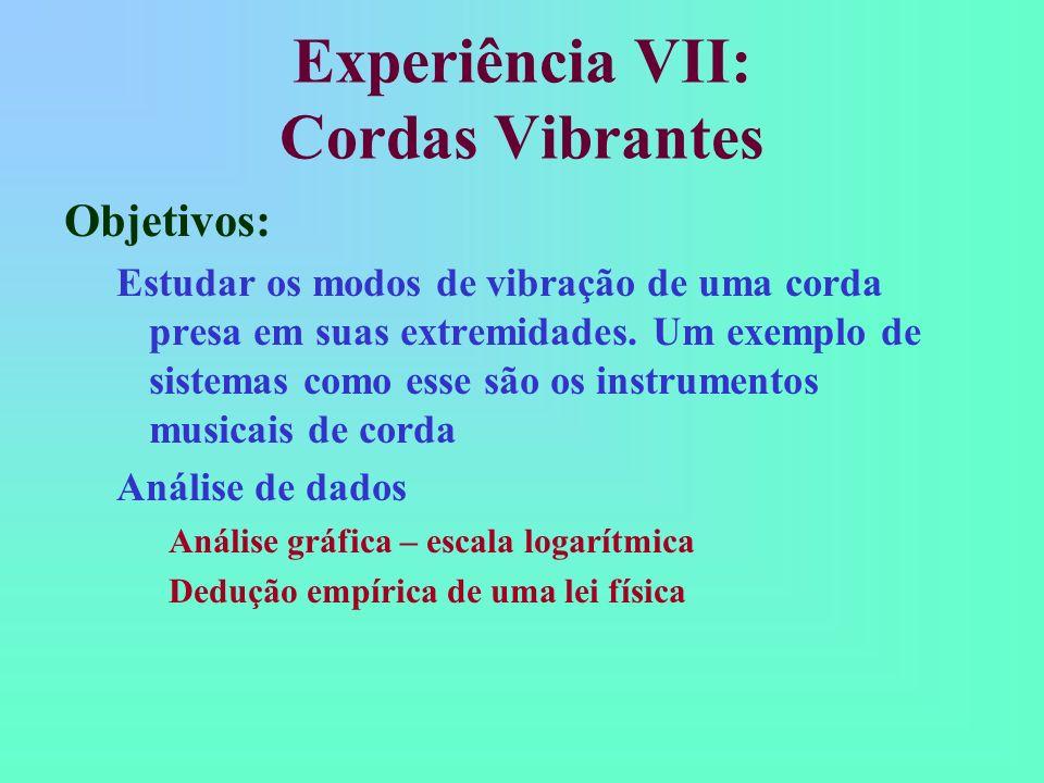 Experiência VII: Cordas Vibrantes