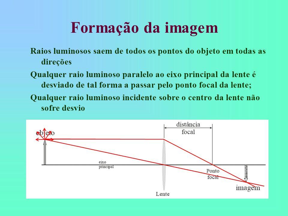 Formação da imagem Raios luminosos saem de todos os pontos do objeto em todas as direções.