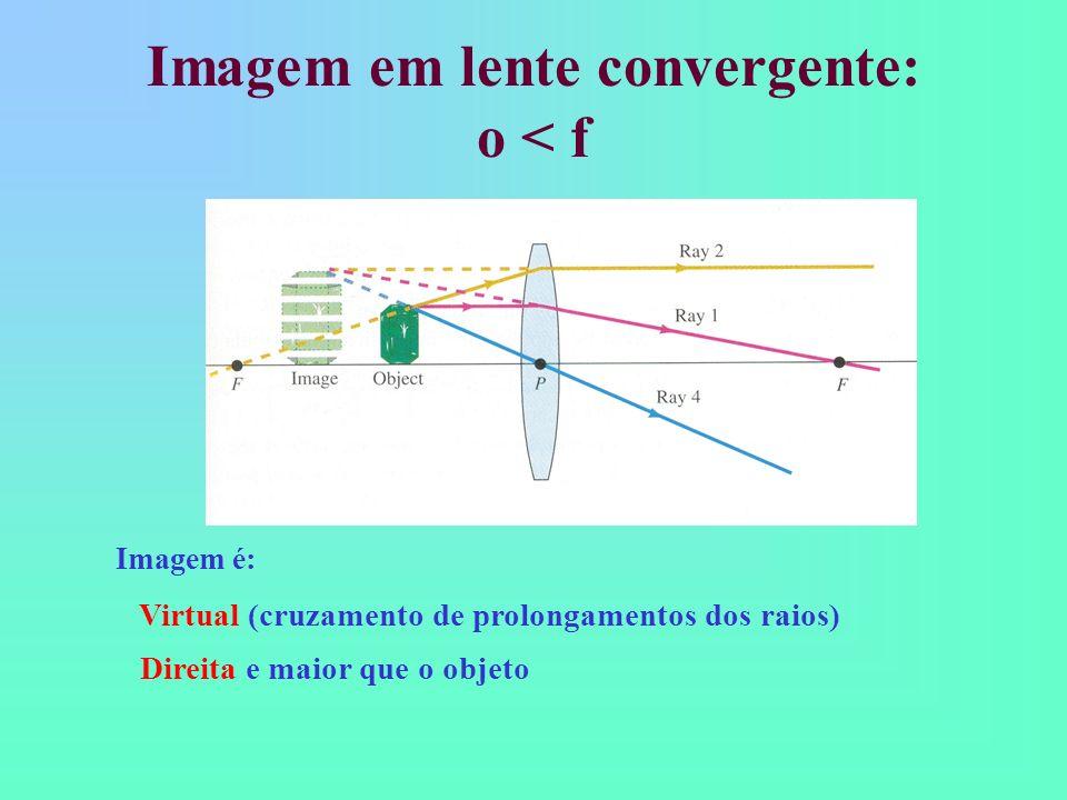 Imagem em lente convergente: o < f