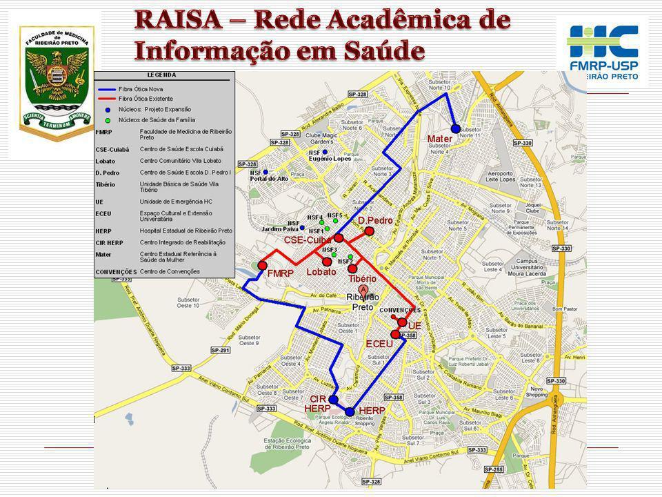 RAISA – Rede Acadêmica de Informação em Saúde