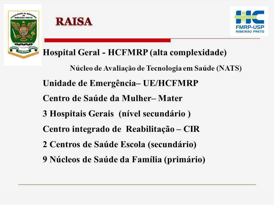 RAISA Hospital Geral - HCFMRP (alta complexidade)