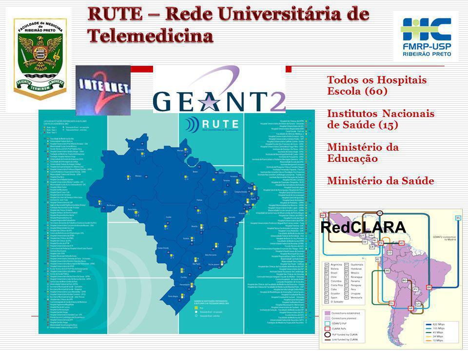 RUTE – Rede Universitária de Telemedicina