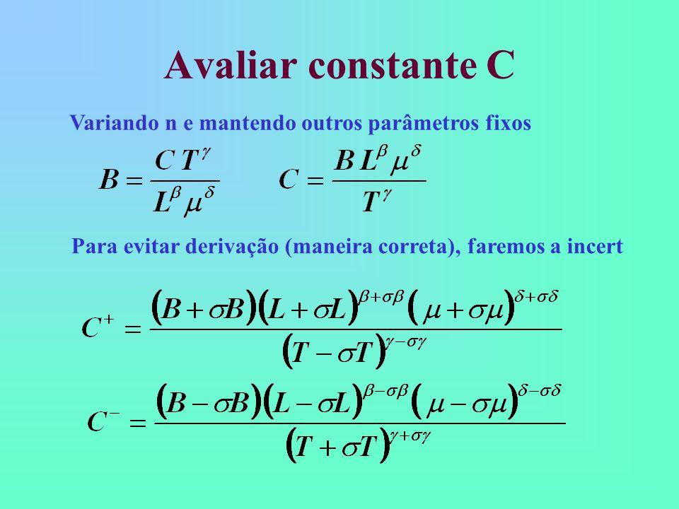 Avaliar constante C Variando n e mantendo outros parâmetros fixos