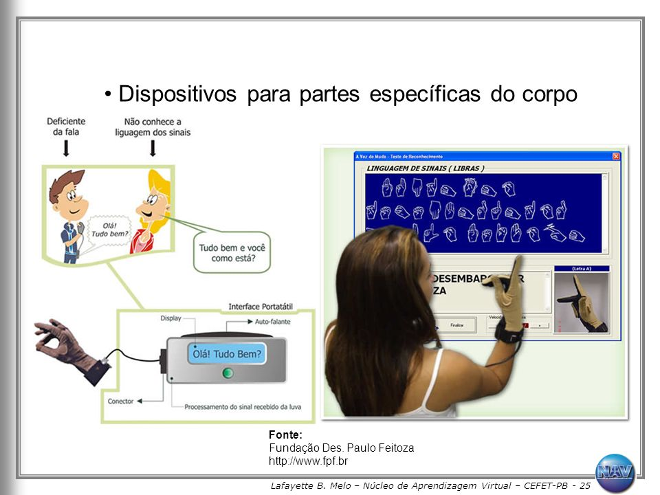 Dispositivos para partes específicas do corpo