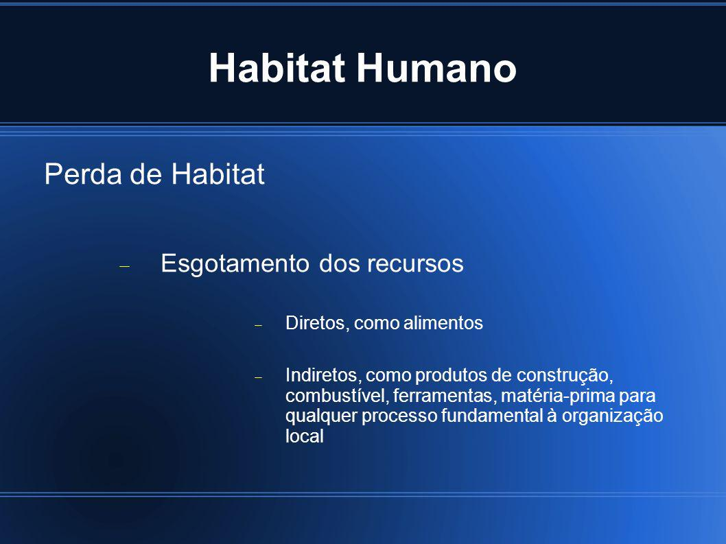 Habitat Humano Perda de Habitat Esgotamento dos recursos