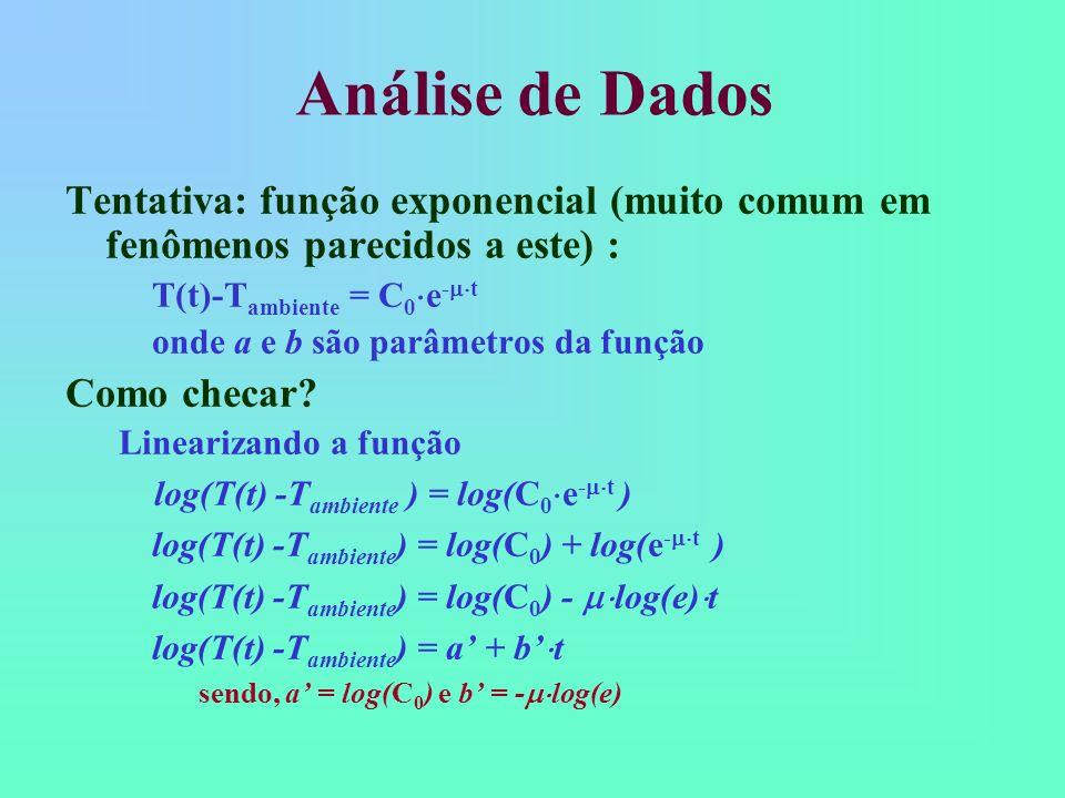 Análise de Dados Tentativa: função exponencial (muito comum em fenômenos parecidos a este) : T(t)-Tambiente = C0e-mt.