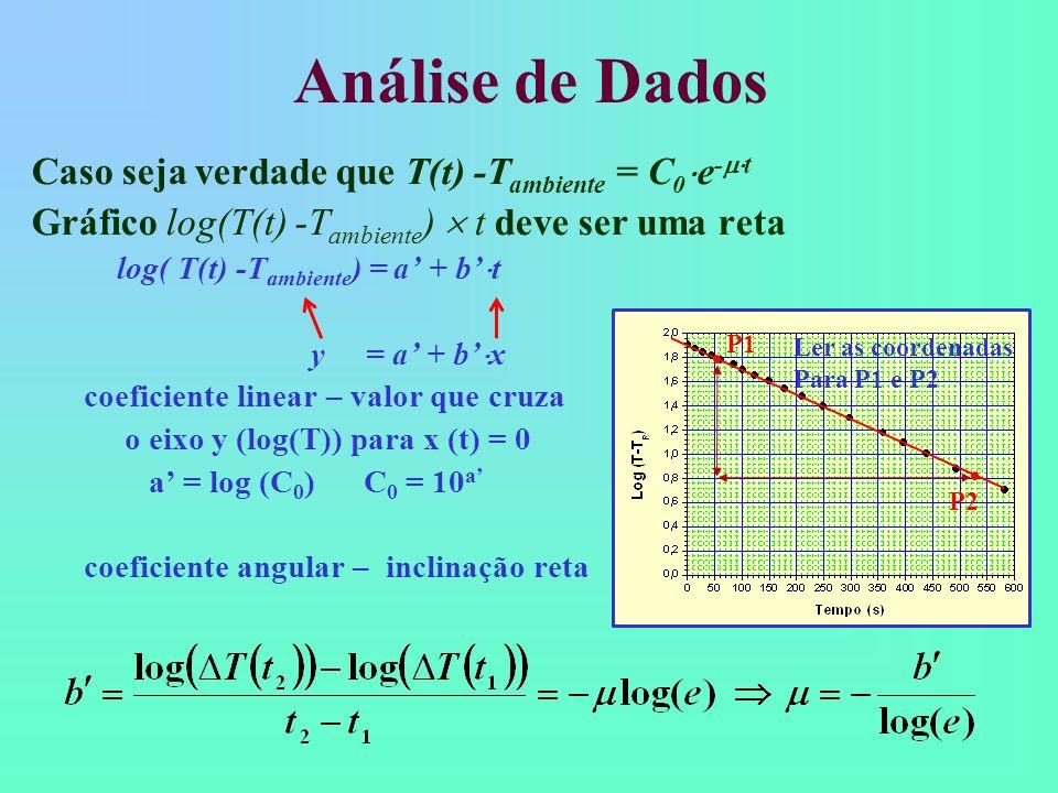 Análise de Dados Caso seja verdade que T(t) -Tambiente = C0e-mt