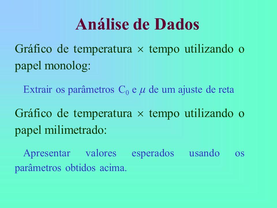 Análise de Dados Gráfico de temperatura  tempo utilizando o papel monolog: Extrair os parâmetros C0 e µ de um ajuste de reta.