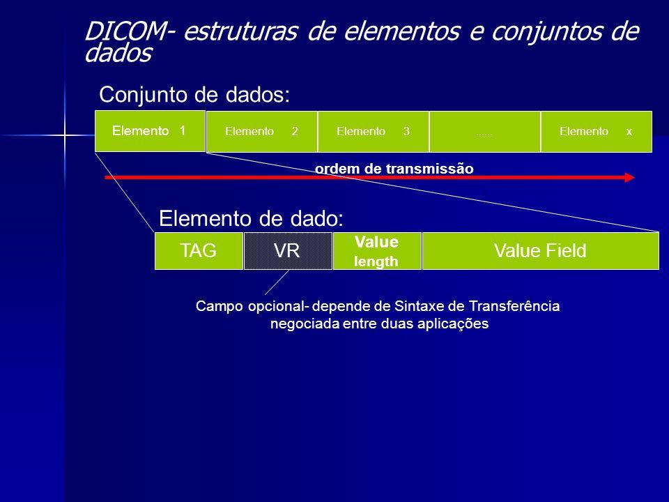 DICOM- estruturas de elementos e conjuntos de dados