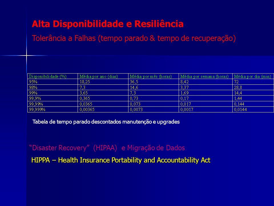 Alta Disponibilidade e Resiliência