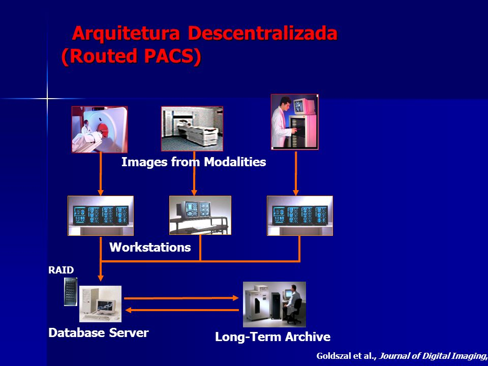 Arquitetura Descentralizada (Routed PACS)