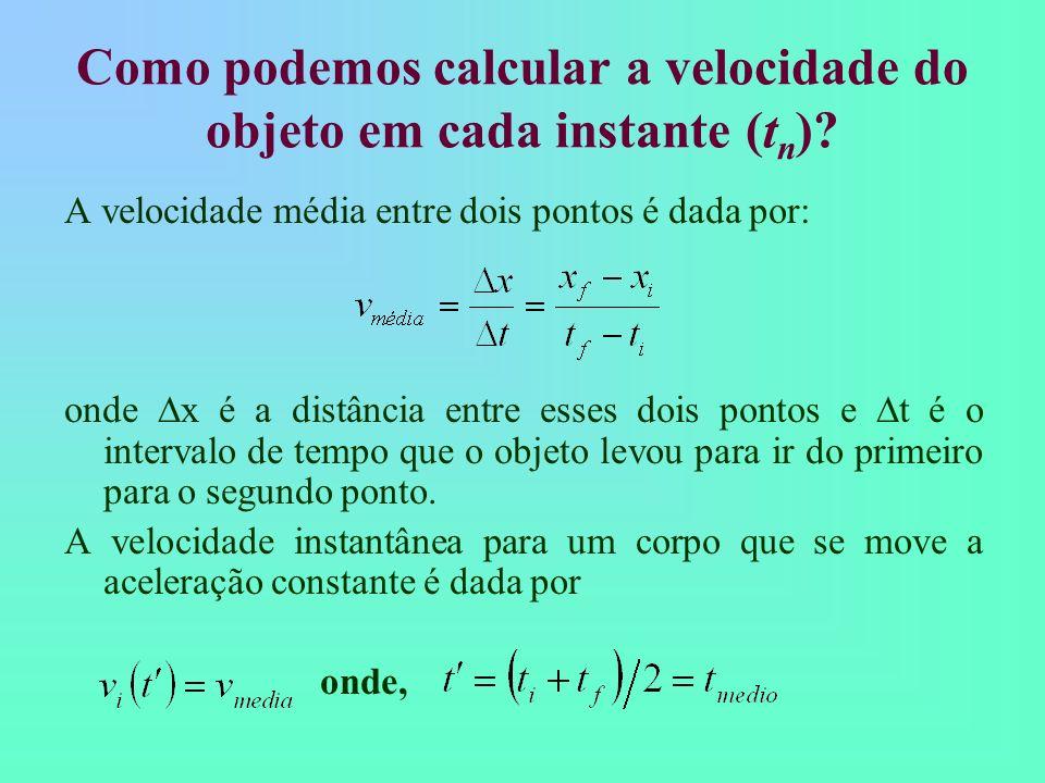 Como podemos calcular a velocidade do objeto em cada instante (tn)