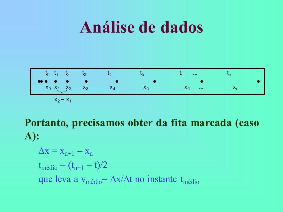Análise de dados Portanto, precisamos obter da fita marcada (caso A):