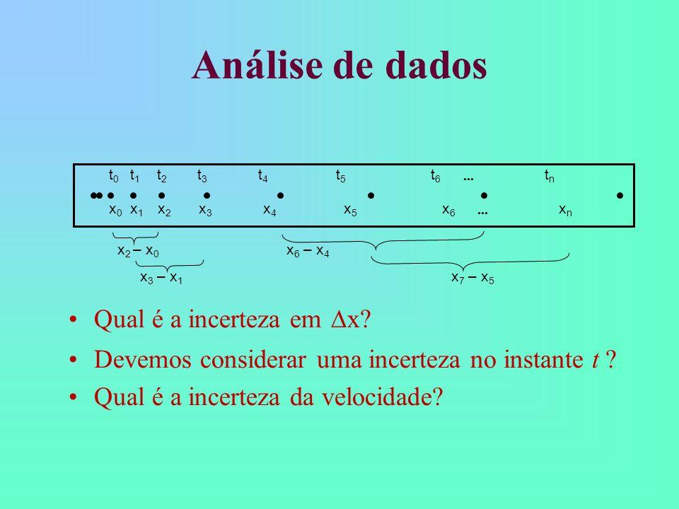 Análise de dados Qual é a incerteza em x