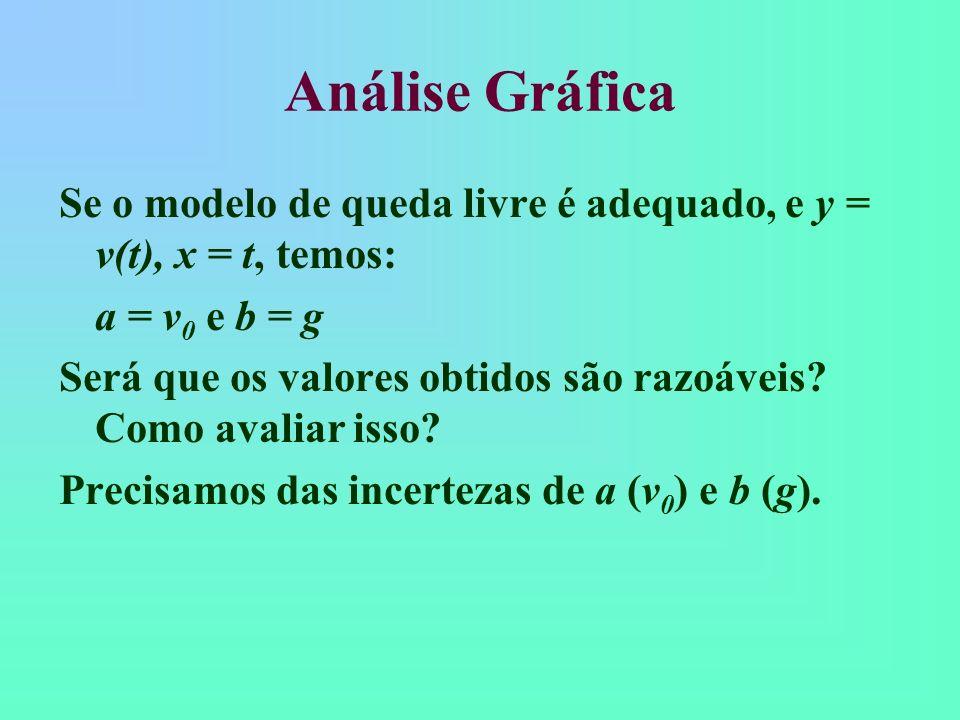 Análise Gráfica Se o modelo de queda livre é adequado, e y = v(t), x = t, temos: a = v0 e b = g.