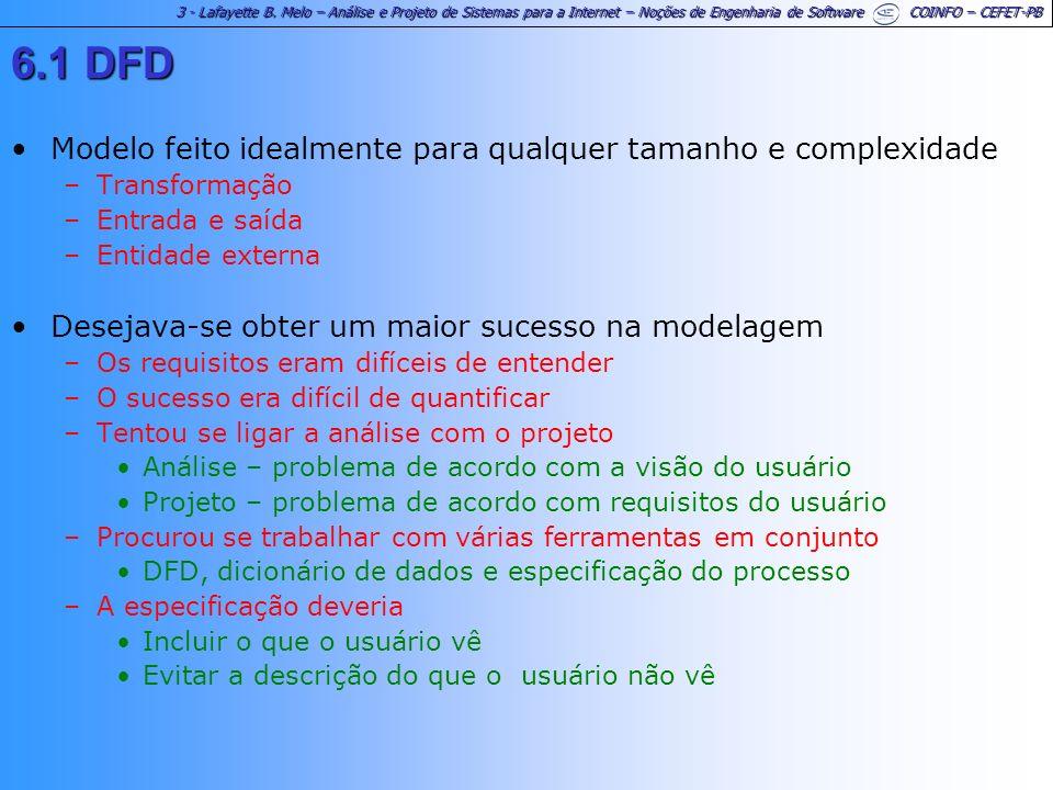 6.1 DFD Modelo feito idealmente para qualquer tamanho e complexidade