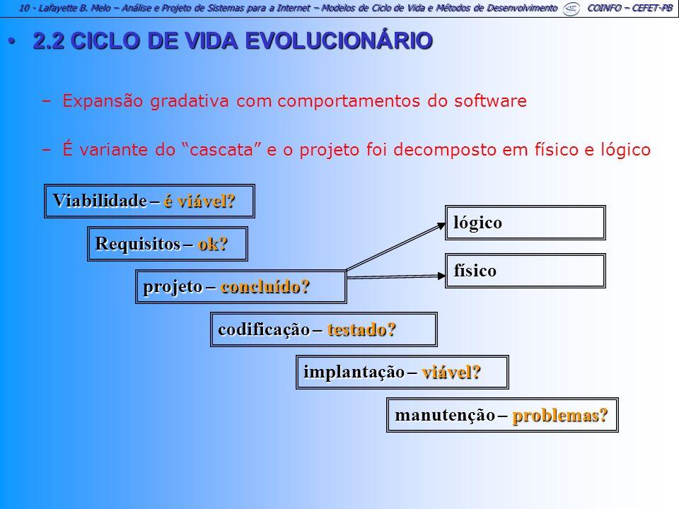 2.2 CICLO DE VIDA EVOLUCIONÁRIO