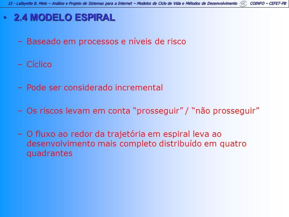 2.4 MODELO ESPIRAL Baseado em processos e níveis de risco Cíclico