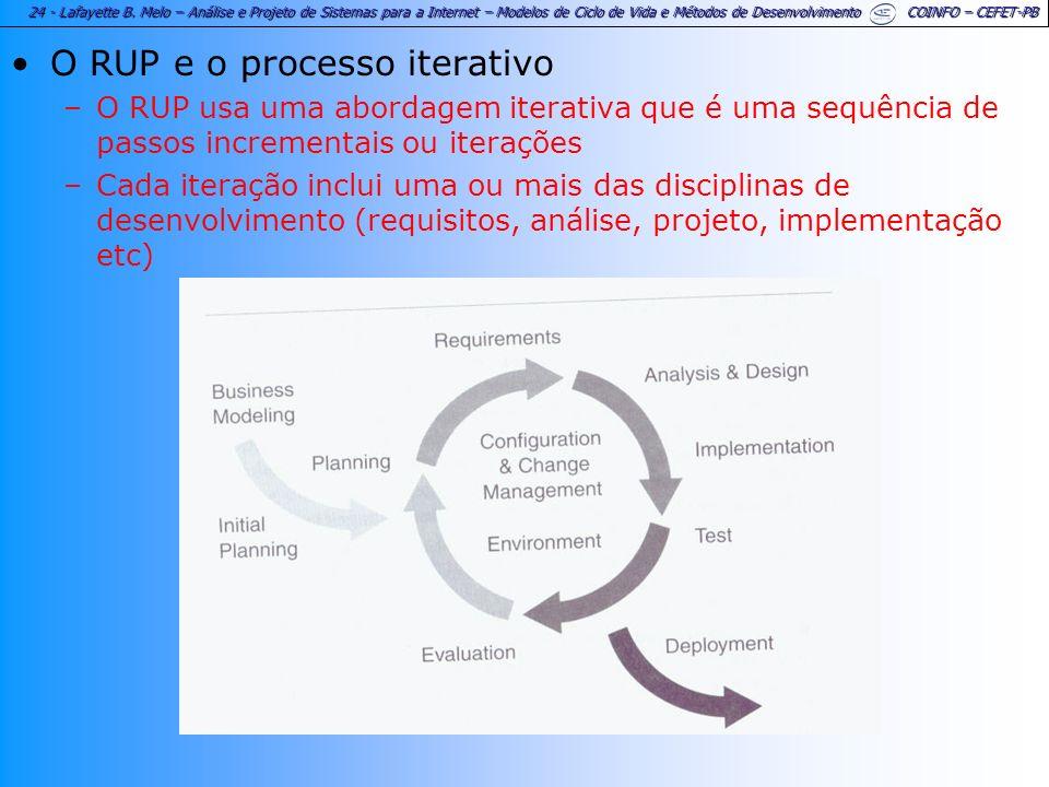 O RUP e o processo iterativo