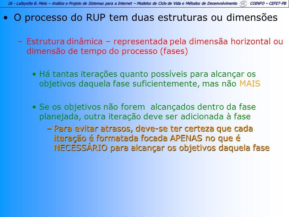 O processo do RUP tem duas estruturas ou dimensões