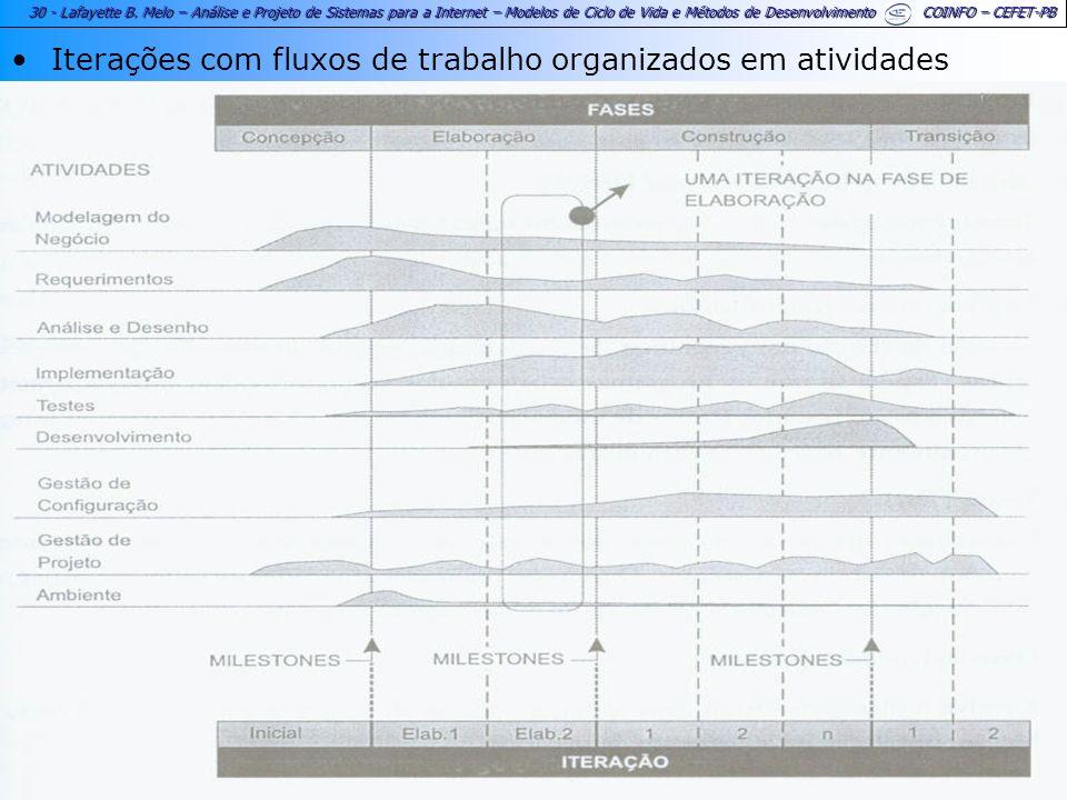 Iterações com fluxos de trabalho organizados em atividades