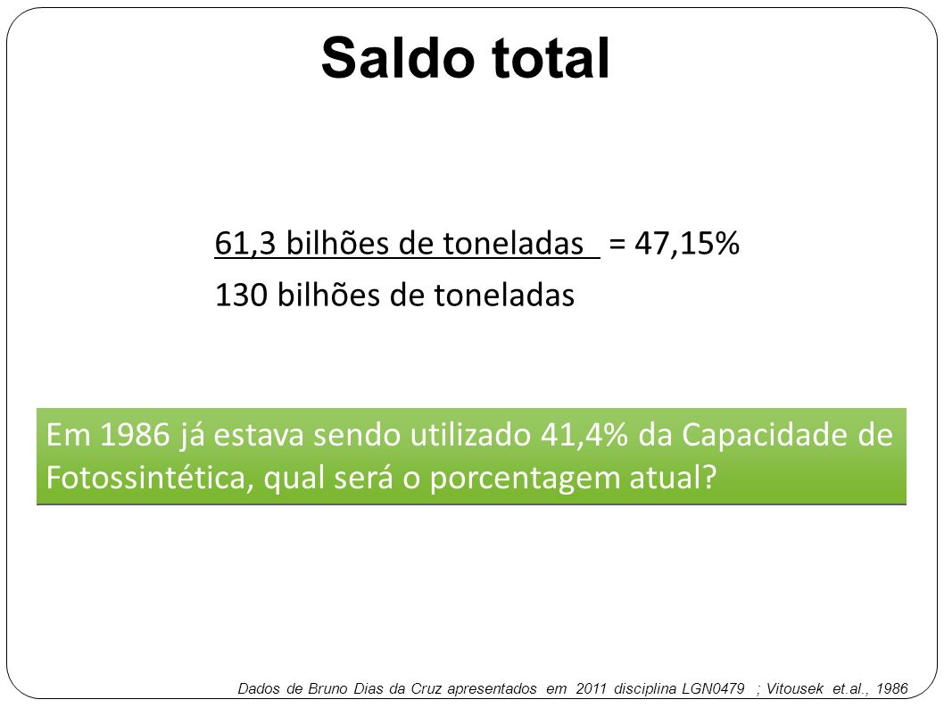 Saldo total 61,3 bilhões de toneladas = 47,15%