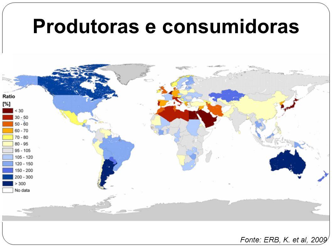 Produtoras e consumidoras