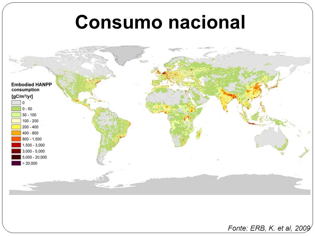 Consumo nacional HANPP do país + importações de biomassa – exportações de biomassa: consumo nacional de HANPP.