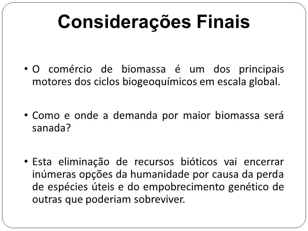Considerações Finais O comércio de biomassa é um dos principais motores dos ciclos biogeoquímicos em escala global.