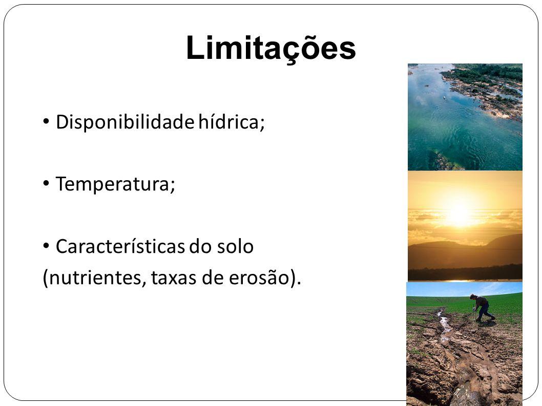 Limitações Disponibilidade hídrica; Temperatura;