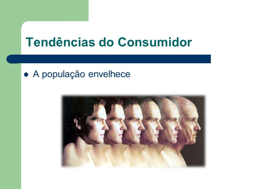 Tendências do Consumidor