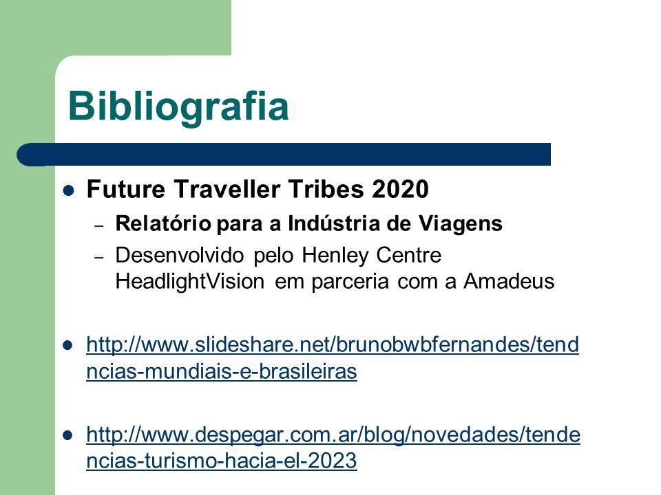 Bibliografia Future Traveller Tribes 2020