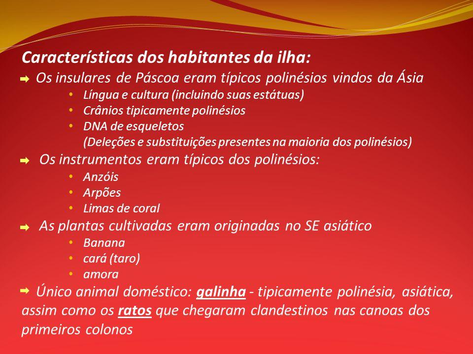 Características dos habitantes da ilha: