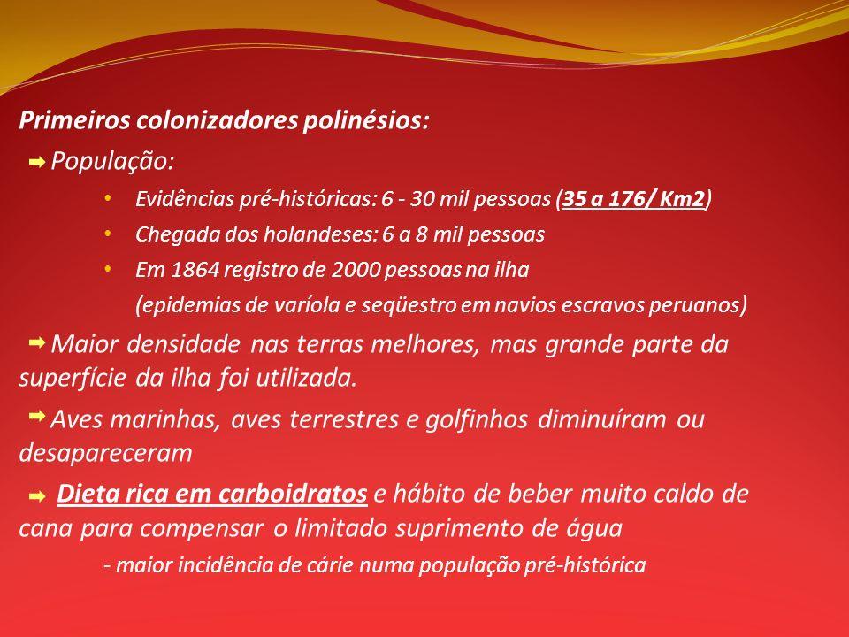 Primeiros colonizadores polinésios: População: