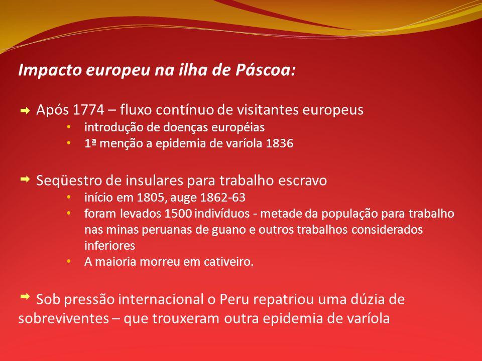 Impacto europeu na ilha de Páscoa: