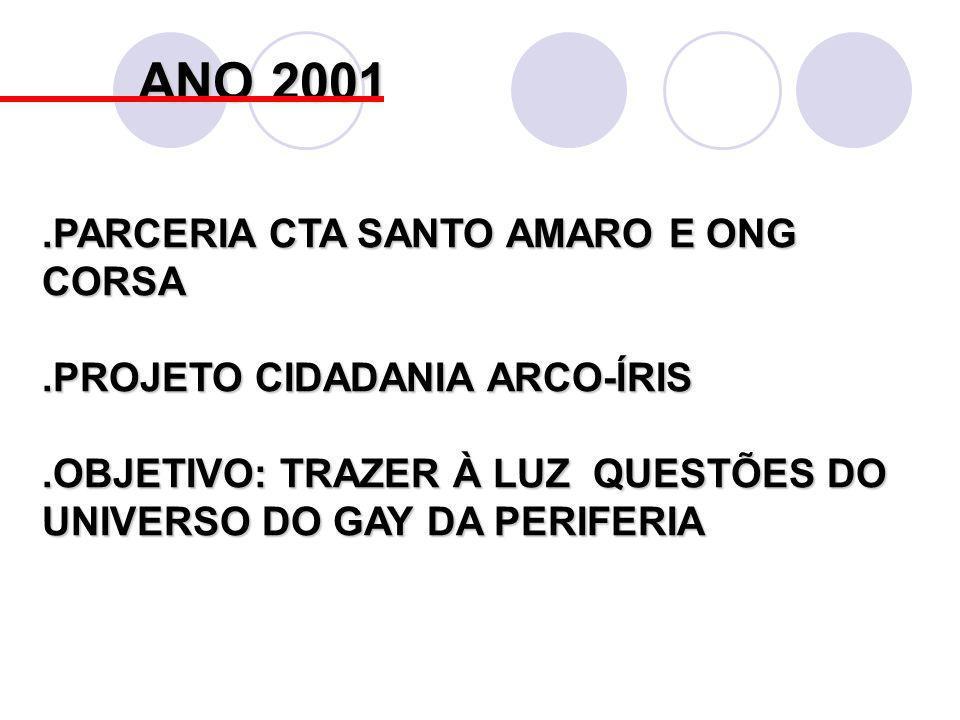 ANO 2001 .PARCERIA CTA SANTO AMARO E ONG CORSA