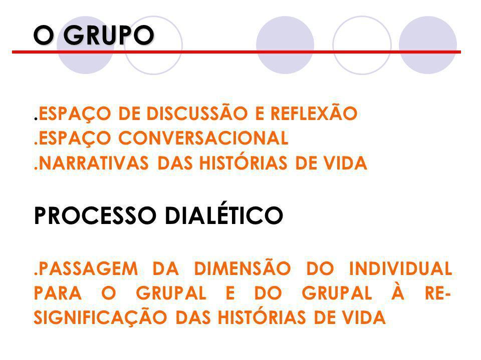 O GRUPO PROCESSO DIALÉTICO .ESPAÇO DE DISCUSSÃO E REFLEXÃO