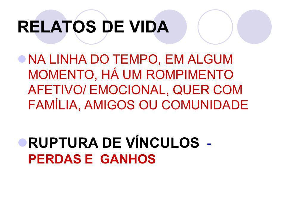 RELATOS DE VIDA RUPTURA DE VÍNCULOS - PERDAS E GANHOS