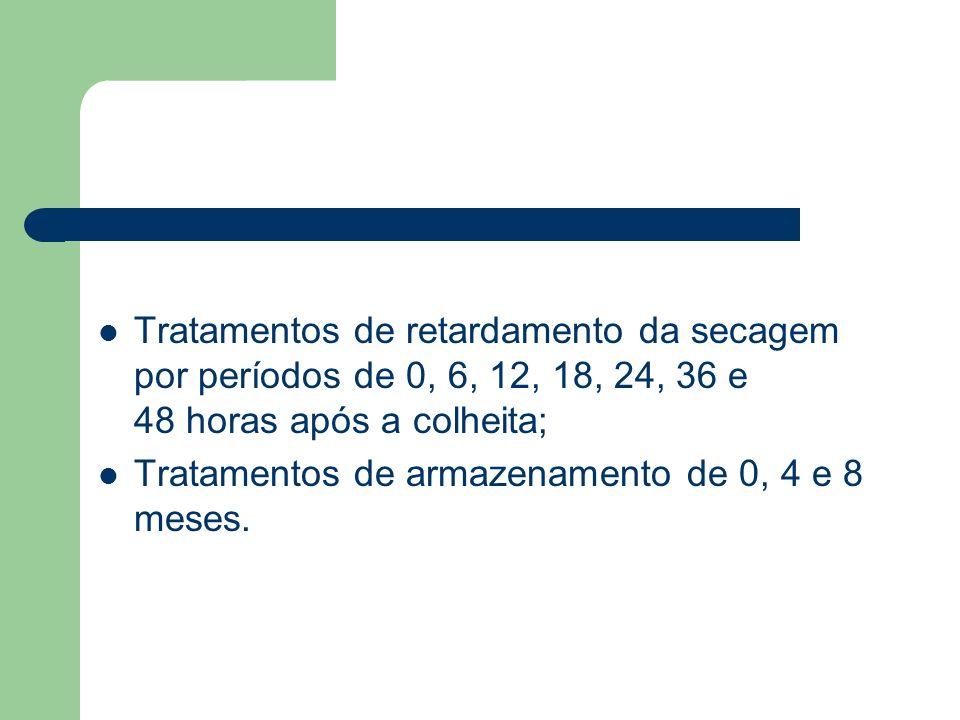 Tratamentos de retardamento da secagem por períodos de 0, 6, 12, 18, 24, 36 e 48 horas após a colheita;